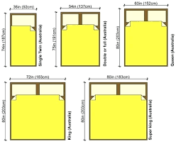 bed measurements twin bed measurements bed sizes bed measurements bed dimensions in