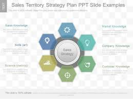 sales territory strategy plan ppt slide examples powerpoint