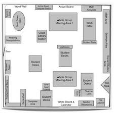 Designing A Preschool Classroom Floor Plan 12 Best My Classroom Images On Pinterest Classroom Design