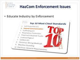 Osha Chair Requirements Osha U0027s Top 10 Cited Standards For Fy 2015 U2013 The Osha Defense Report