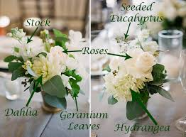 white wedding bouquets bouquet breakdown green and white wedding bouquet plus