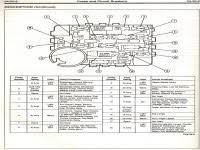 1995 ford explorer fuse diagram 1988 ford f150 fuse panel diagram 1995 ford f150 fuse panel