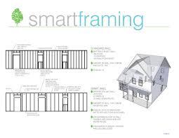sas builders sas sustainability
