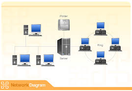 home network design project cartoon networks diagram a network with network diagram tool
