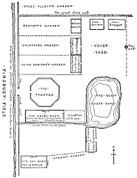 Halliwell Manor Floor Plans by The Project Gutenberg Ebook Of Shakespearean Playhouses By Joseph