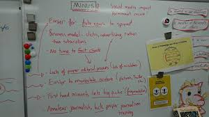 mr hutton u0027s english site myp language a and dp language and
