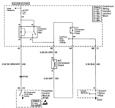 2000 chevy malibu wiring diagram ignition switch wiring diagram