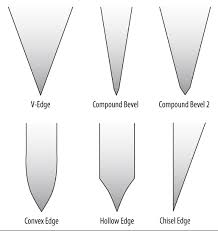 sharpening for kitchen knives how to sharpen western knives with sharpening guide