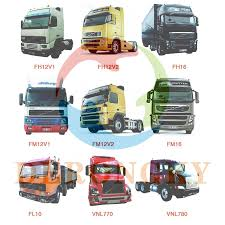 volvo truck parts truck parts from derongky