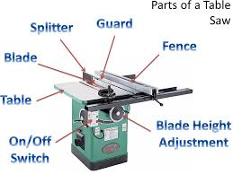 table saw safety switch table saw safety ppt video online download