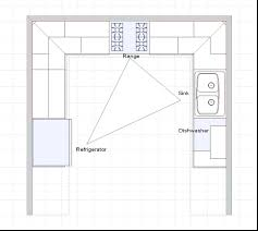 designing kitchen layout imbundle co design your own u shaped kitchen image layouts 968x866 kitchenplanning layout with islands