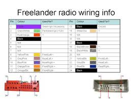 land rover freelander wiring diagram land wiring diagrams