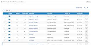 Table Ux by Roles And Registration Configuration Ex Libris Knowledge Center