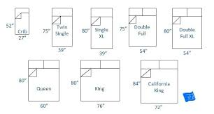 Crib Size Mattress Dimensions Mattress Size What Mattress Size Is Best For Me Mattress Size