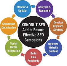 seo audit reliable seo services