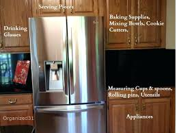How To Put In Kitchen Cabinets How To Put Kitchen Cabinet Doors Superjumboloans Info