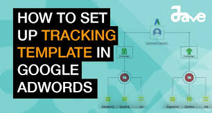 how to set up tracking template in google adwords quick u0026 easy