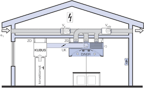 commercial sidewall exhaust fan kitchen coolest kitchen ventilation design commercial kitchen hood