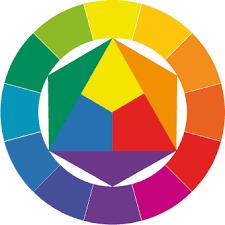 the color wheel chart poster for classroom u2013 graf1x com