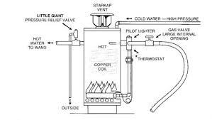 baptistry heater heater diagram free wiring diagram