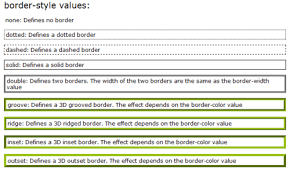 Css Table Border Color Code Help