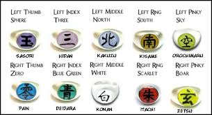 ring meaning most seen kanji in meaning and origin otaku sense