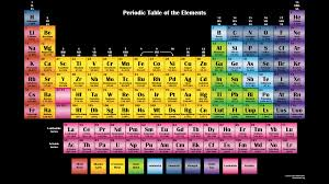 periodic table poster large color periodic chart
