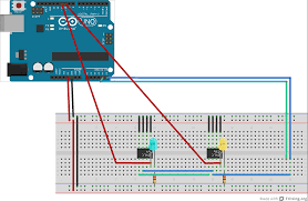 the dark side of porting arduino sketches on intel galileo part