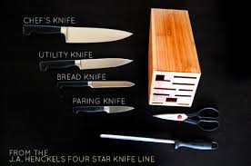 guide to buying kitchen knives primer