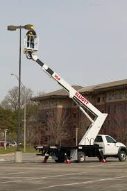 aerial work platforms drive products