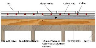 wooden floor underfloor heating flooring design