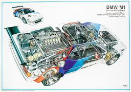 bmw car posters 1979 bmw m1 pro car chionship factory poster bonhams