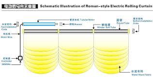 Cord Lock Roman Shade - 2014 china top sell automatic roman shade cord lock roman shade