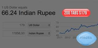 price in indian rupees inr