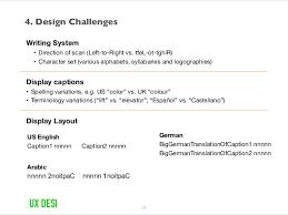 user layout en español localization in user experience design practice