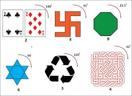 Symmetry Worksheets For Kindergarten Math List Of Geometric Shapes Printable 2d Noinfo Types Of
