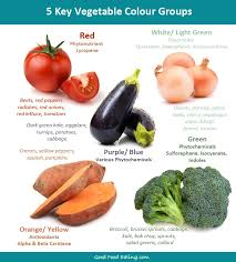 how to get started on an anti inflammatory diet plan