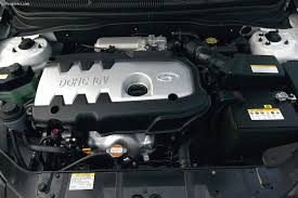 2001 hyundai elantra engine 2011 hyundai elantra usedengine description gas engine 1 8 4