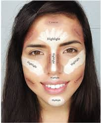 since kim kardashian s makeup secrets were discovered everyone has been contouring contouring your makeup is using light and dark makeup to