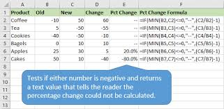 percentage calculator excel calculate percentage change for negative numbers in excel excel