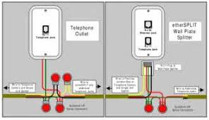 how to wire a phone jack voice or telephone rj 11 thru rj 14