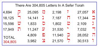 kosher ink hebrew scrolls