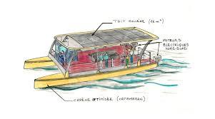 bureau d études électricité naviwatt architecture navale bureau étude propulsion