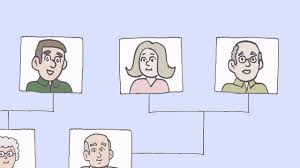 family history made simple youtube