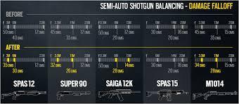siege auto de 0 タ 4 ans r6 レインボーシックスシージ パルス弱体化を含むパッチノート4 1