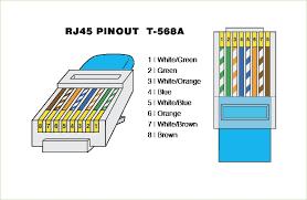 rj45 wiring diagram squished me