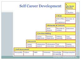 career plan template example career action plan template u2013 8