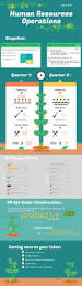 hr reporting infographics pinterest mobile app mobiles and app app