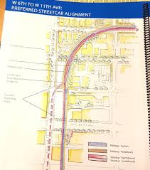 city of vancouver reveals preliminary design plans for arbutus a city of vancouver planning document showing the preferred streetcar route at the area where the arbutus corridor intersects with west broadway