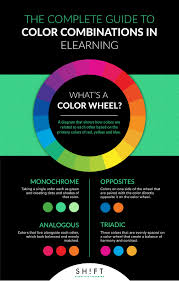 Colorcombinations The Complete Guide To Color Combinations In Elearning